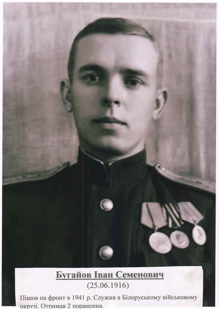 Бугайов І.С