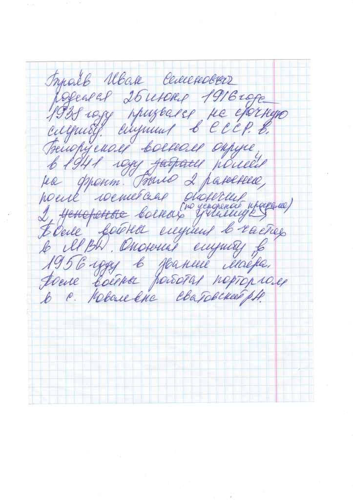 Бугайов І.С 2