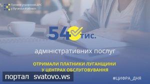 Платники Луганщини отримали у Центрах обслуговування майже 54 тисячі адміністративних послуг. Новини ГУ ДПС у Луганській області