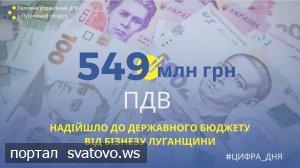 Надходження ПДВ до державного бюджету від бізнесу Луганщини перевищили пів мільярда гривень. Новини ГУ ДПС у Луганській області