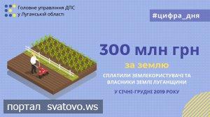 Землекористувачі та власники землі Луганщини сплатили понад 300 млн гривень. Новини ГУ ДПС у Луганській області
