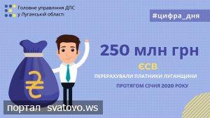 Платники Луганщини перерахували до бюджету майже чверть мільярда гривень ЄСВ.