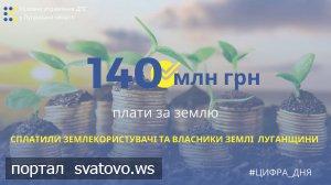 Землекористувачі та власники землі Луганщини сплатили понад 140 млн гривень. Новини ГУ ДПС у Луганській області