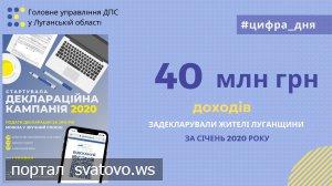 Жителі Луганщини задекларували понад 40 млн грн доходів.