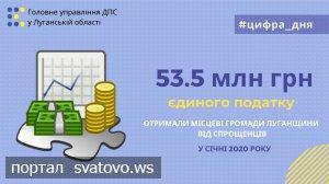 Місцеві громади Луганщини отримали від спрощенців 53,5 млн грн єдиного податку.