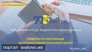 На розрахункові рахунки в банку платникам повернуто майже 71 млн грн ПДВ, заявленого до бюджетного відшкодування.