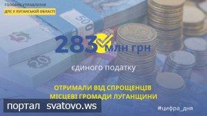Місцеві громади Луганщини отримали від спрощенців майже 283 млн грн єдиного податку.