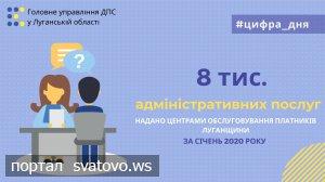 У Центрах обслуговування платників Луганської області надано понад 8 тисяч адміністративних послуг.