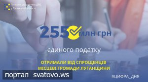 Місцеві громади Луганщини отримали від спрощенців майже 255 млн грн. єдиного податку. Новини ГУ ДПС у Луганській області