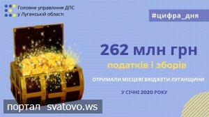 Місцеві бюджети Луганщини за січень поточного року отримали понад 262 млн гривень.