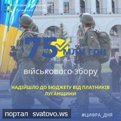 Платники Луганщини перерахували понад 75 млн грн військового збору.