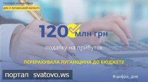 Луганщина перерахувала до бюджету  майже 120 млн грн податку на прибуток.