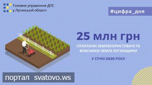 Землекористувачі та власники землі Луганщини сплатили понад 25 млн гривень.