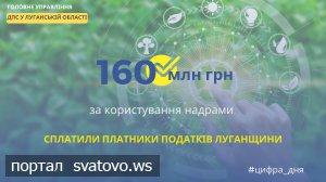 За користування надрами платники податків Луганщини сплатили понад 160 млн гривень.