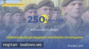 Платники Луганщини перерахували до бюджету понад 250 млн грн військового збору.