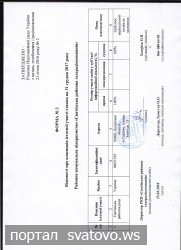 """Інформація РКП """"Сватівська районна ТРК"""" про структуру власності за 2017 рік. Новини Сватове - Бліц-інфо"""