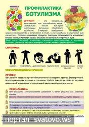 Для населення щодо профілактики ботулізму. Сватівська Міська Рада
